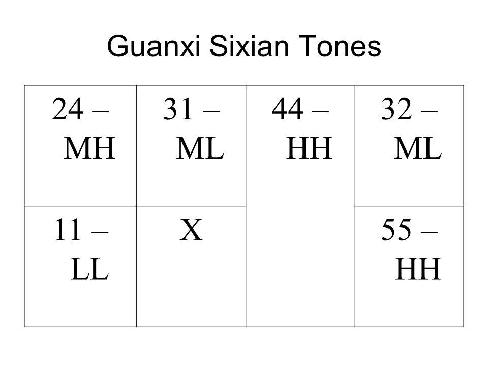 Guanxi Sixian Tones 24 – MH 31 – ML 44 – HH 32 – ML 11 – LL X55 – HH