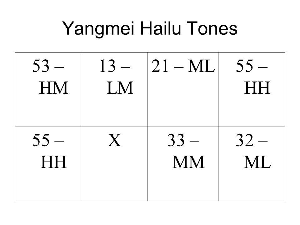 Yangmei Hailu Tones 53 – HM 13 – LM 21 – ML55 – HH X33 – MM 32 – ML