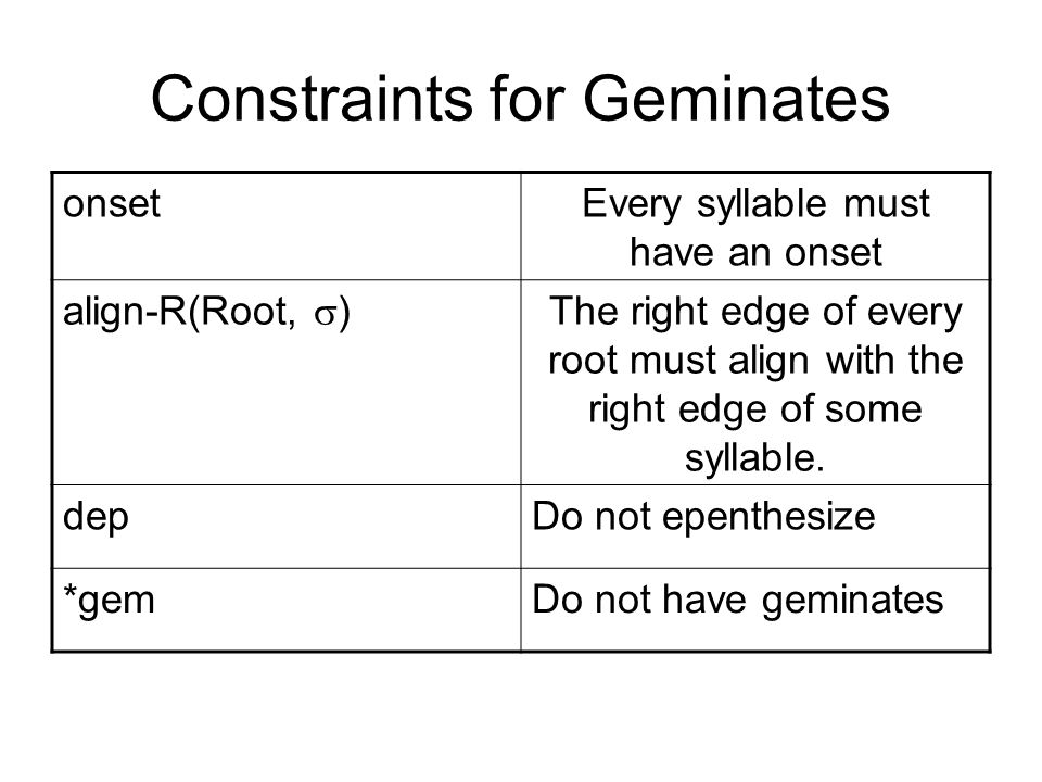 Constraints for Geminates onsetEvery syllable must have an onset align-R(Root,  ) The right edge of every root must align with the right edge of some syllable.