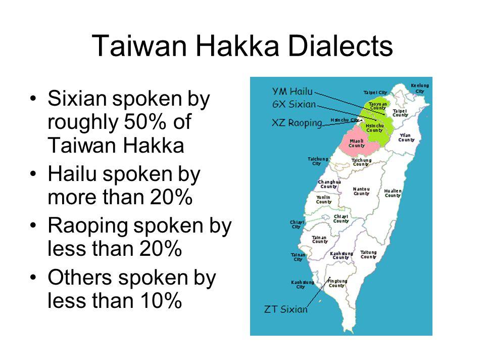 Taiwan Hakka Dialects Sixian spoken by roughly 50% of Taiwan Hakka Hailu spoken by more than 20% Raoping spoken by less than 20% Others spoken by less than 10%