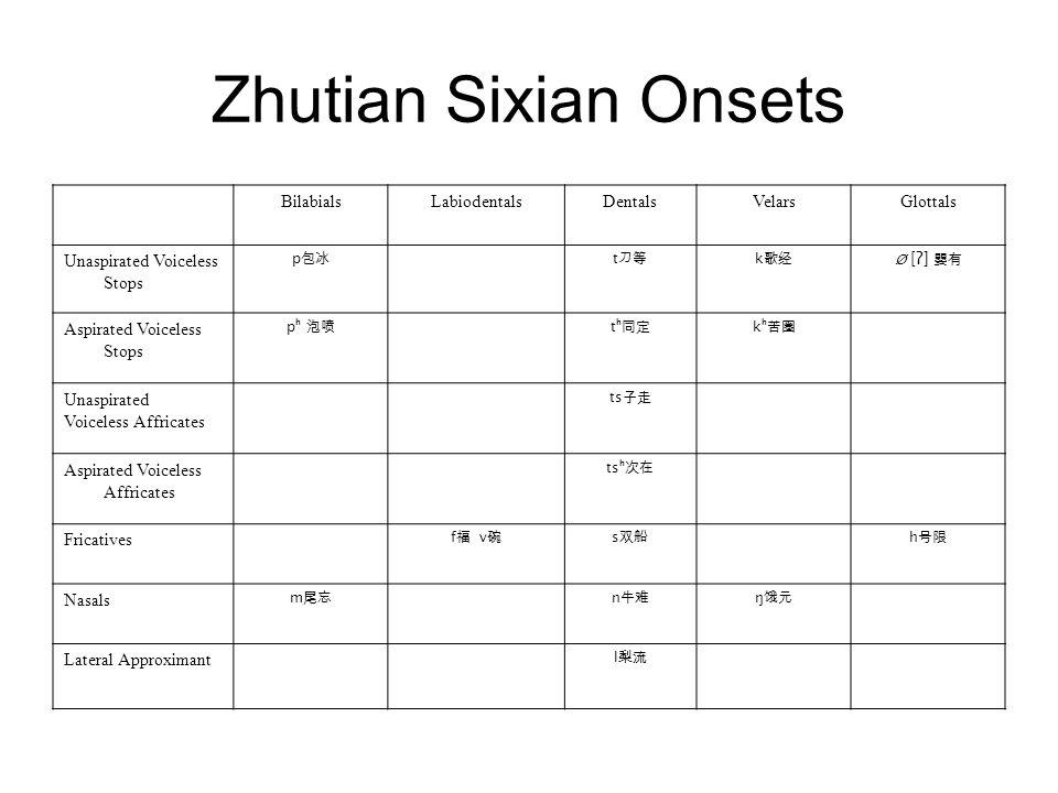 Guanxi Sixian NS Four surface forms: the syllabic lateral [l ̩ ], the syllabic dental nasal [n ̩ ], the syllabic velar nasal [ŋ ̍ ] and the mid-high back unrounded vowel [ ɤ ].