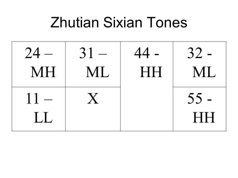 Zhutian Sixian Tones 24 – MH 31 – ML 44 - HH 32 - ML 11 – LL X55 - HH