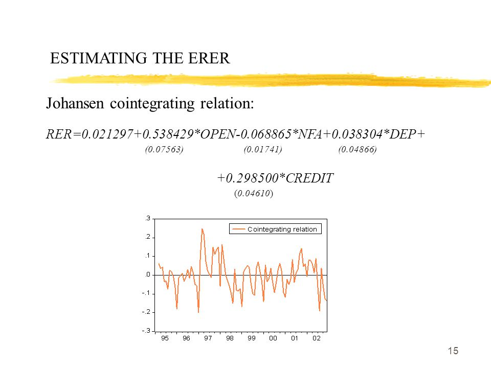15 ESTIMATING THE ERER Johansen cointegrating relation: RER=0.021297+0.538429*OPEN-0.068865*NFA+0.038304*DEP+ (0.07563) (0.01741) (0.04866) +0.298500*CREDIT (0.04610)