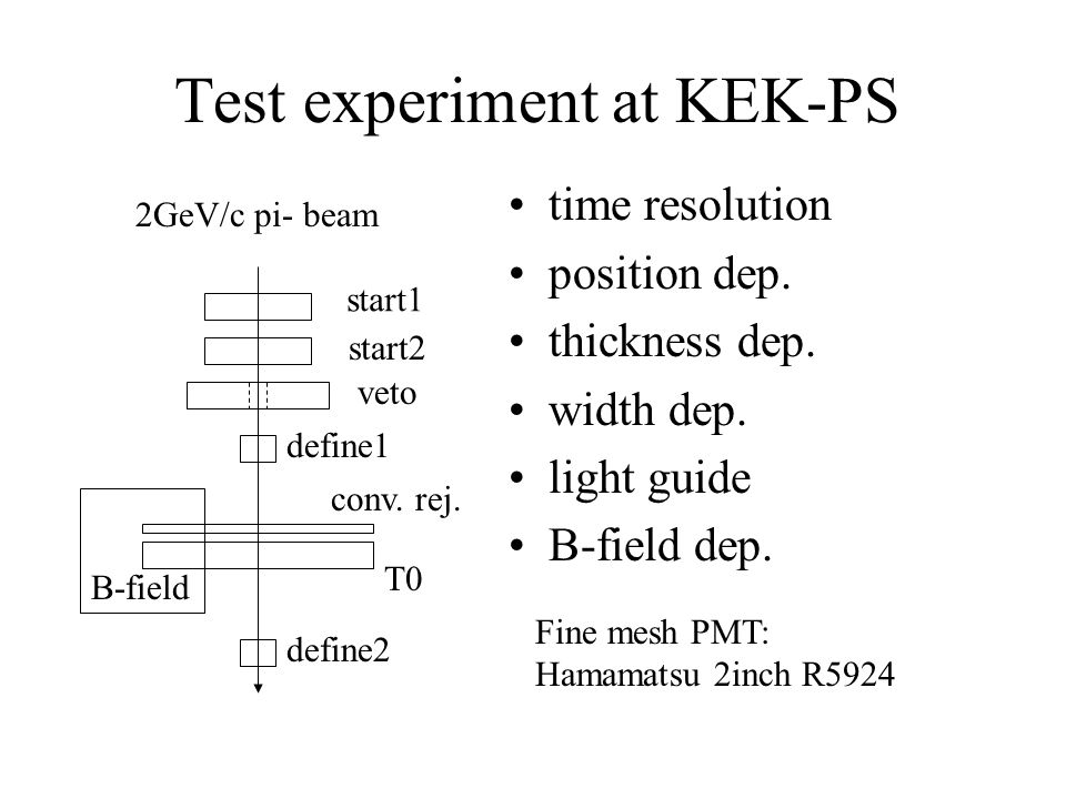 Test experiment at KEK-PS 2GeV/c pi- beam start1 start2 veto define1 define2 conv.