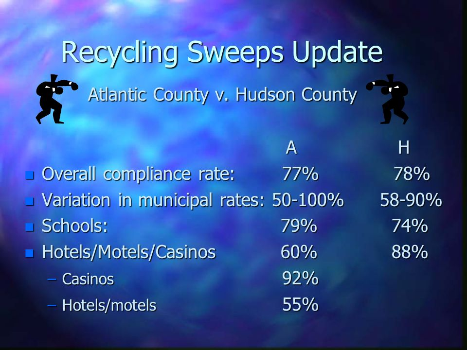 Recycling Sweeps Update Atlantic County v. Hudson County Atlantic County v.
