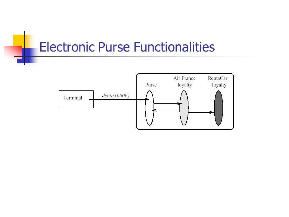 Electronic Purse Functionalities