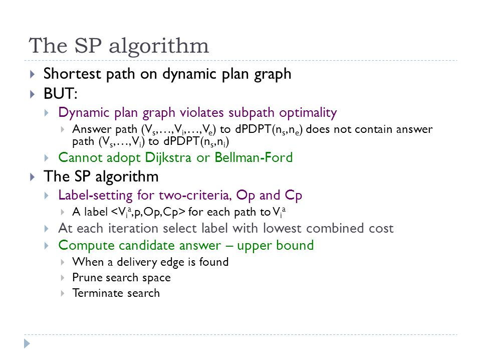 The SP algorithm  Shortest path on dynamic plan graph  BUT:  Dynamic plan graph violates subpath optimality  Answer path (V s,…,V i,…,V e ) to dPD