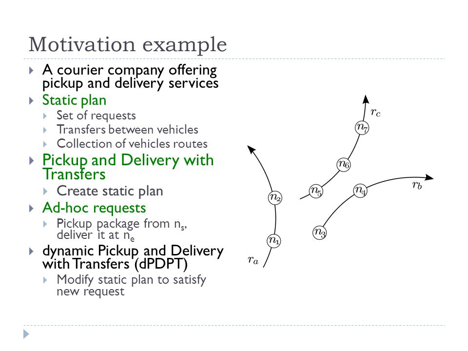 Motivation example  A courier company offering pickup and delivery services  Static plan  Set of requests  Transfers between vehicles  Collection