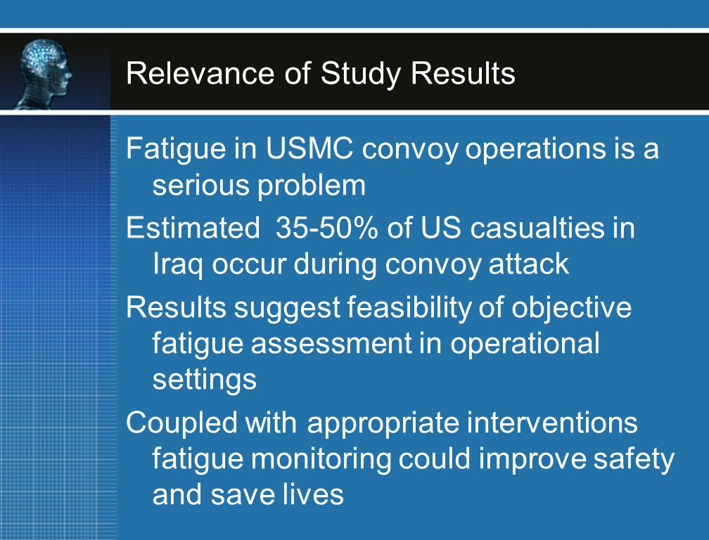 Relevance of Study Results Fatigue in USMC convoy operations is a serious problem Estimated 35-50% of US casualties in Iraq occur during convoy attack Results suggest feasibility of objective fatigue assessment in operational settings Coupled with appropriate interventions fatigue monitoring could improve safety and save lives
