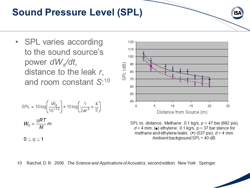 Sound Pressure Level (SPL) SPL varies according to the sound source's power dW s /dt, distance to the leak r, and room constant S: 10 10Raichel, D.