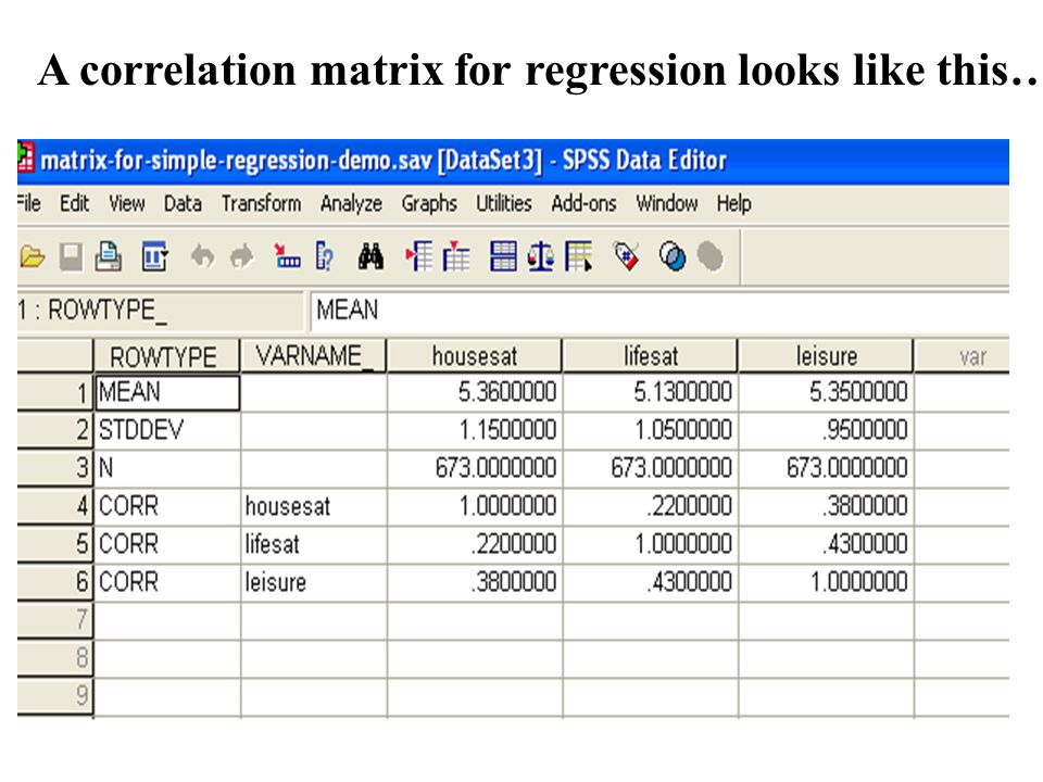 A correlation matrix for regression looks like this…