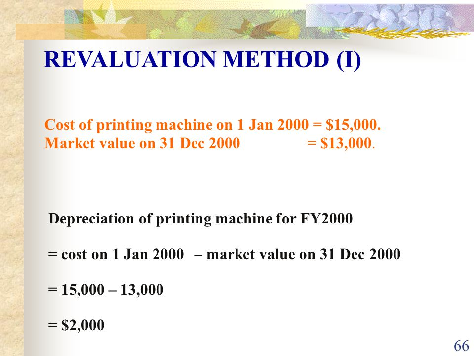 66 Cost of printing machine on 1 Jan 2000 = $15,000.