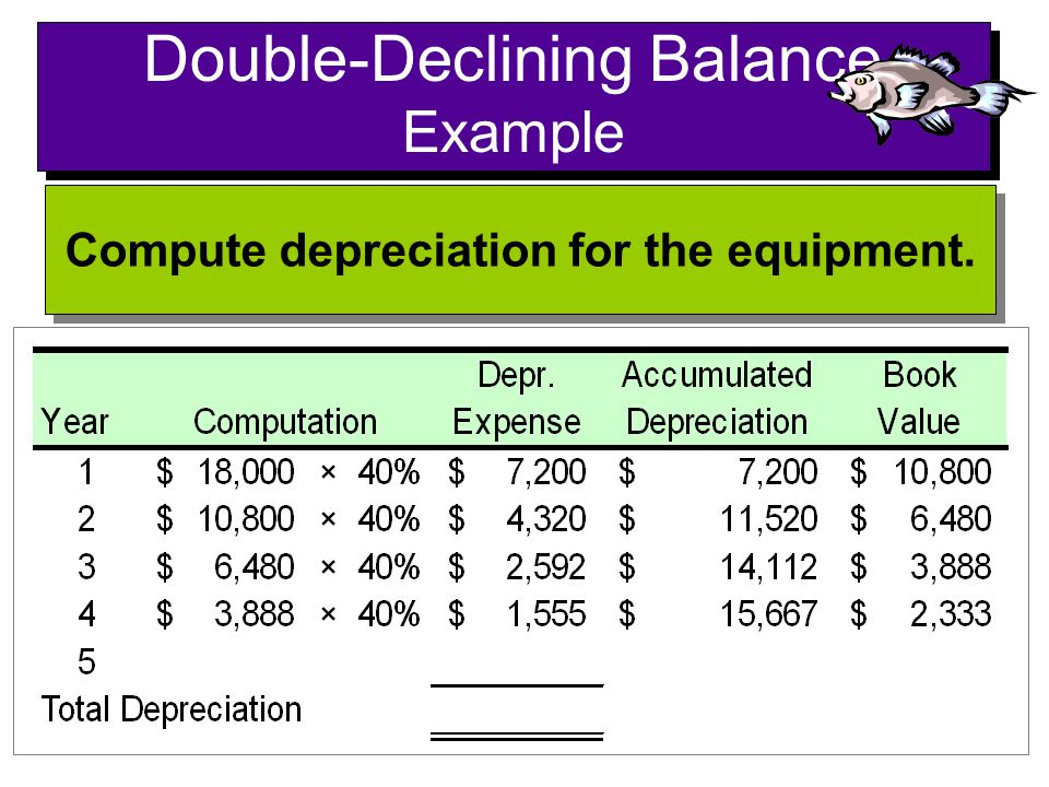 Double-Declining Balance Example Compute depreciation for the equipment.