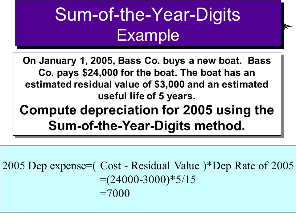 On January 1, 2005, Bass Co. buys a new boat. Bass Co. pays $24,000 for the boat. The boat has an estimated residual value of $3,000 and an estimated