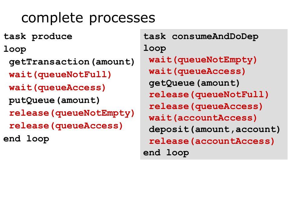 task produce loop getTransaction(amount) wait(queueNotFull) wait(queueAccess) putQueue(amount) release(queueNotEmpty) release(queueAccess) end loop task consumeAndDoDep loop wait(queueNotEmpty) wait(queueAccess) getQueue(amount) release(queueNotFull) release(queueAccess) wait(accountAccess) deposit(amount,account) release(accountAccess) end loop complete processes