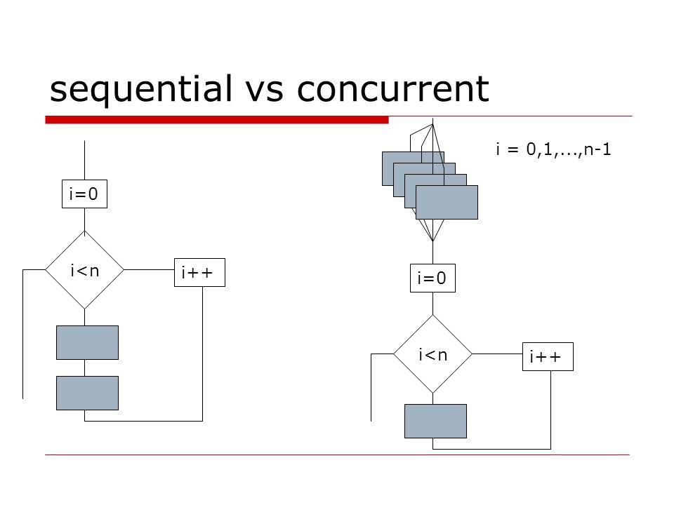 sequential vs concurrent i=0 i<n i++ i=0 i++ i<n i = 0,1,...,n-1