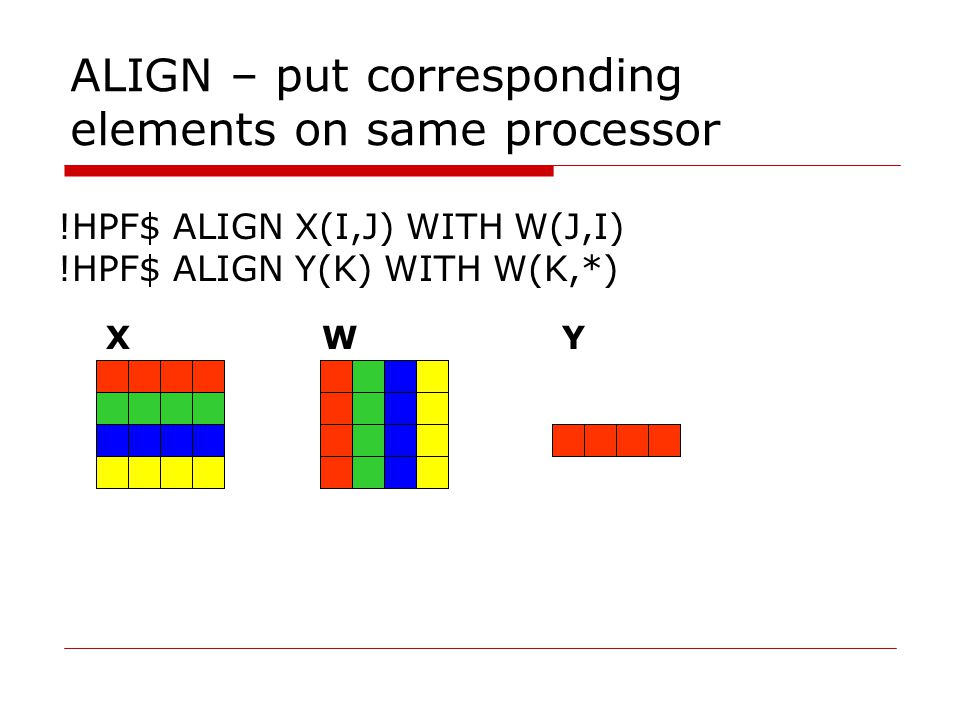 ALIGN – put corresponding elements on same processor !HPF$ ALIGN X(I,J) WITH W(J,I) !HPF$ ALIGN Y(K) WITH W(K,*) XWY