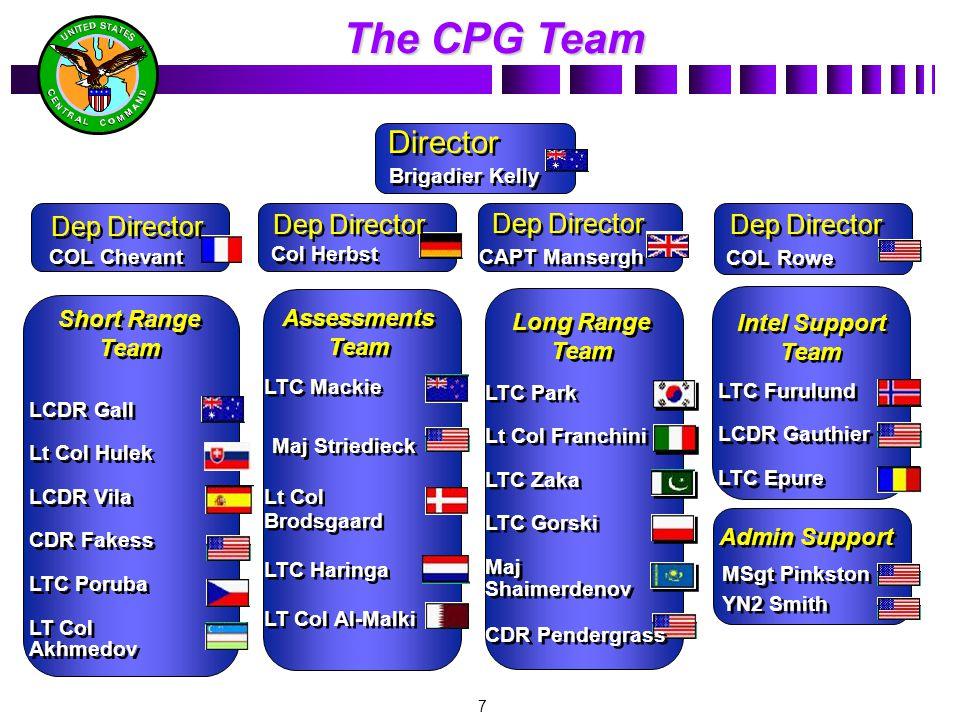 7 Assessments Team Assessments Team LTC Mackie Maj Striedieck Lt Col Brodsgaard LTC Haringa LT Col Al-Malki LTC Mackie Maj Striedieck Lt Col Brodsgaar