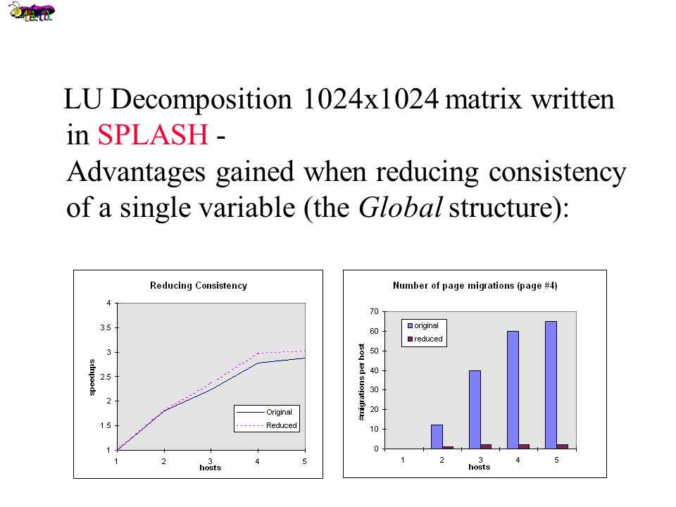 LU Decomposition 1024x1024 matrix written in SPLASH - Advantages gained when reducing consistency of a single variable (the Global structure):