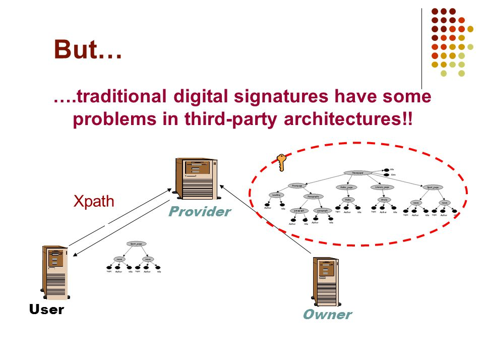 But… ….traditional digital signatures have some problems in third-party architectures!.