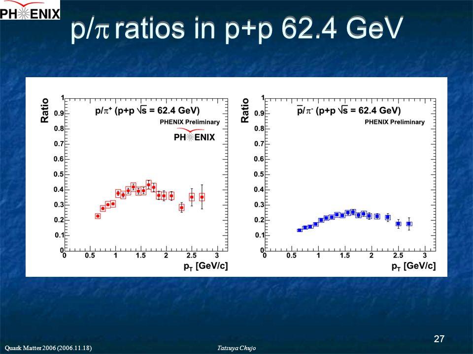 Tatsuya Chujo Quark Matter 2006 (2006.11.18) 27 p/   ratios in p+p 62.4 GeV