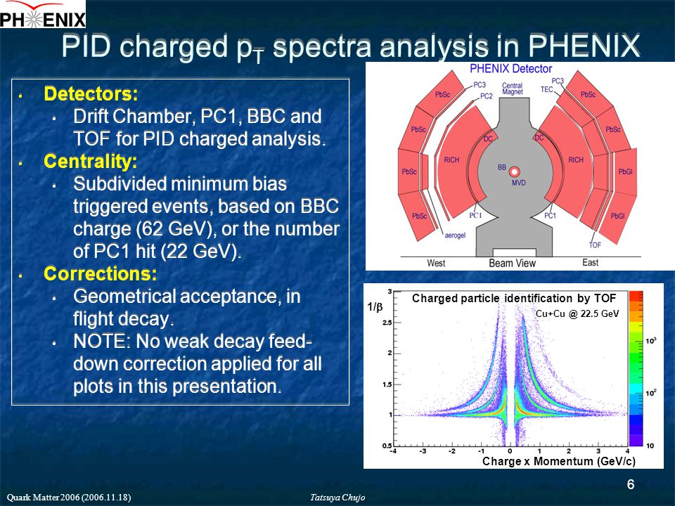 Tatsuya Chujo Quark Matter 2006 (2006.11.18) 6 PID charged p T spectra analysis in PHENIX Detectors: Drift Chamber, PC1, BBC and TOF for PID charged analysis.