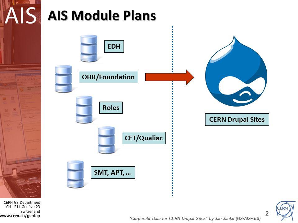 CERN GS Department CH-1211 Genève 23 Switzerland www.cern.ch/gs-dep 2 AIS Module Plans Corporate Data for CERN Drupal Sites by Jan Janke (GS-AIS-GDI) EDH OHR/Foundation Roles CET/Qualiac SMT, APT, … CERN Drupal Sites