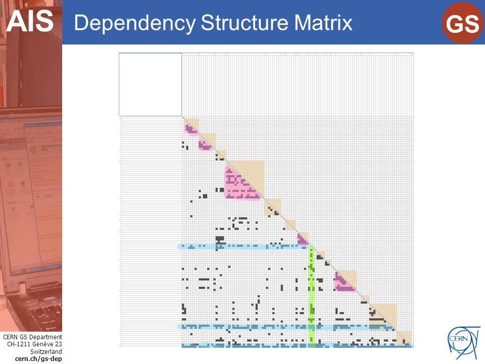 CERN GS Department CH-1211 Genève 23 Switzerland cern.ch/gs-dep Internet Services GS AIS Dependency Structure Matrix