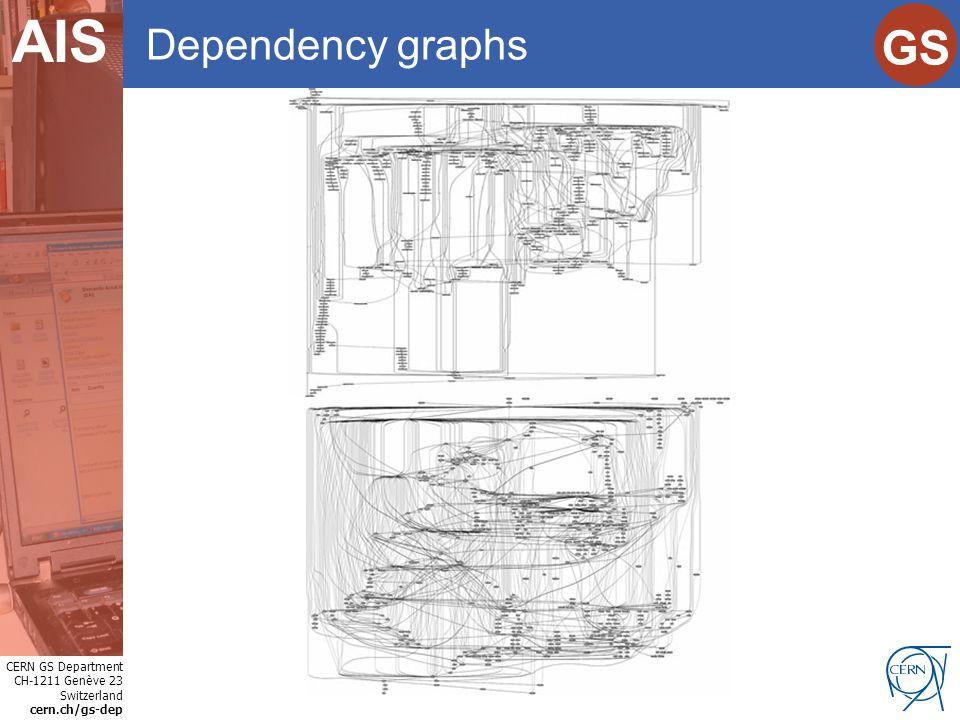 CERN GS Department CH-1211 Genève 23 Switzerland cern.ch/gs-dep Internet Services GS AIS Dependency graphs