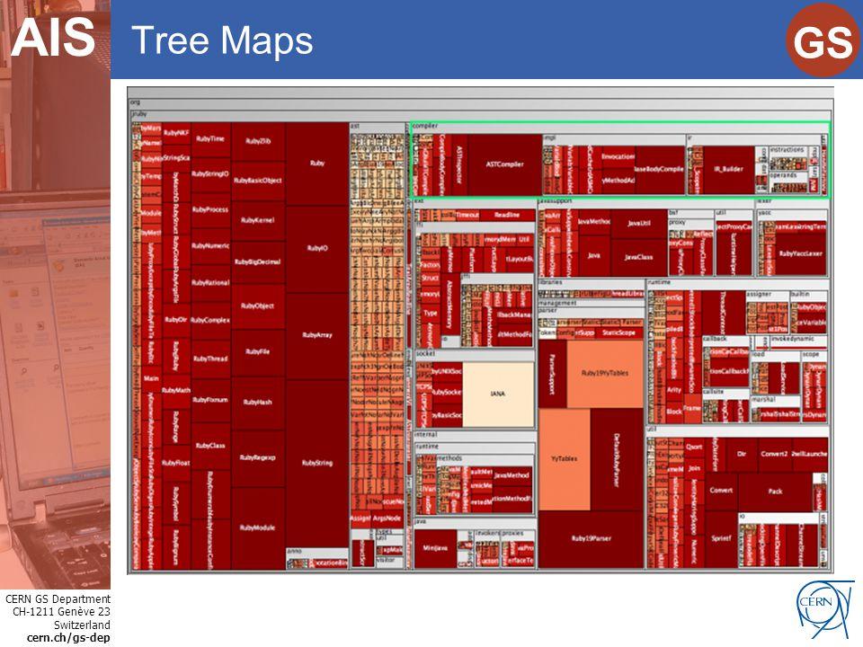 CERN GS Department CH-1211 Genève 23 Switzerland cern.ch/gs-dep Internet Services GS AIS Tree Maps