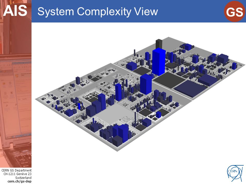 CERN GS Department CH-1211 Genève 23 Switzerland cern.ch/gs-dep Internet Services GS AIS System Complexity View