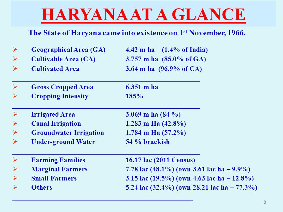 HARYANA AT A GLANCE The State of Haryana came into existence on 1 st November, 1966.  Geographical Area (GA)4.42 m ha (1.4% of India)  Cultivable Ar