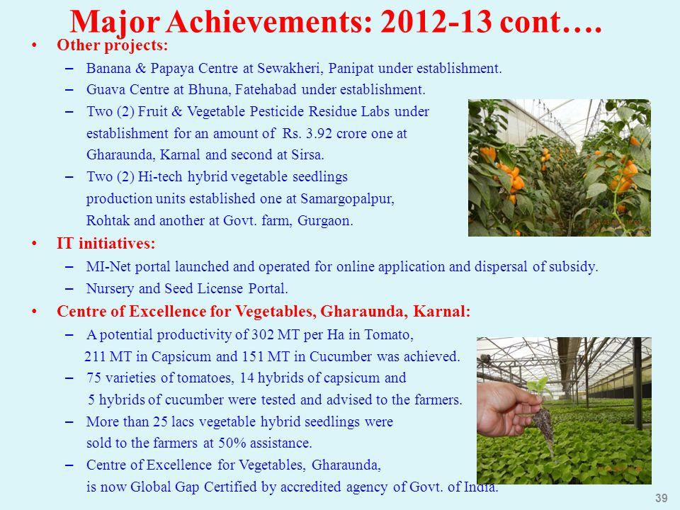 Major Achievements: 2012-13 cont…. Other projects: – Banana & Papaya Centre at Sewakheri, Panipat under establishment. – Guava Centre at Bhuna, Fateha