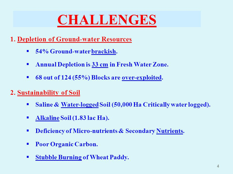 CHALLENGES 1. Depletion of Ground-water Resources  54% Ground-water brackish.  Annual Depletion is 33 cm in Fresh Water Zone.  68 out of 124 (55%)