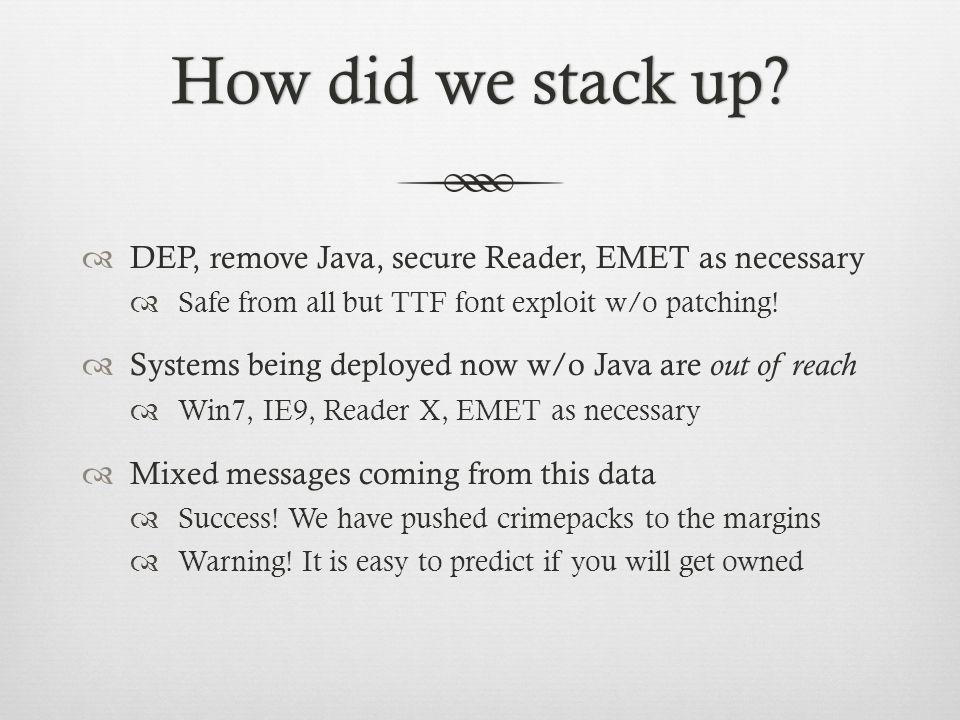 How did we stack up?How did we stack up.