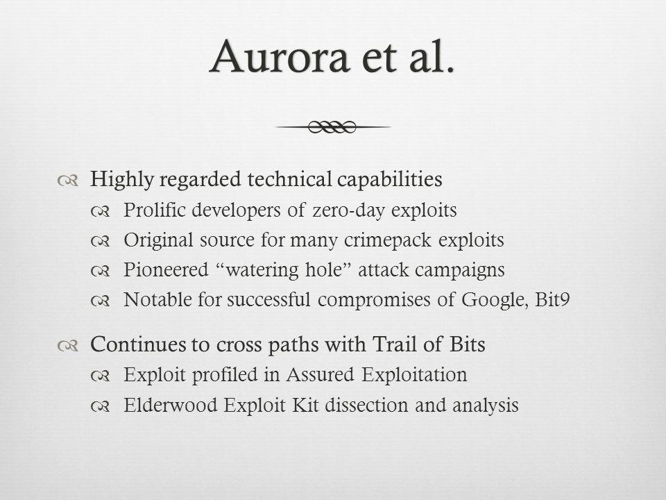 Aurora et al.Aurora et al.
