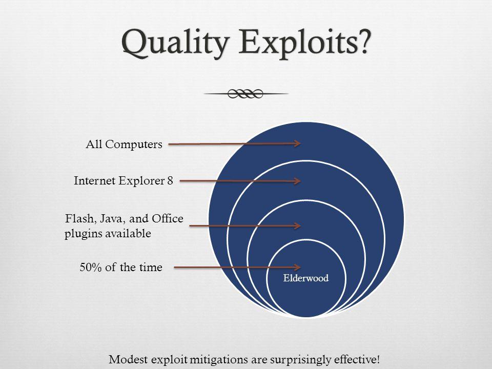 Quality Exploits?Quality Exploits.