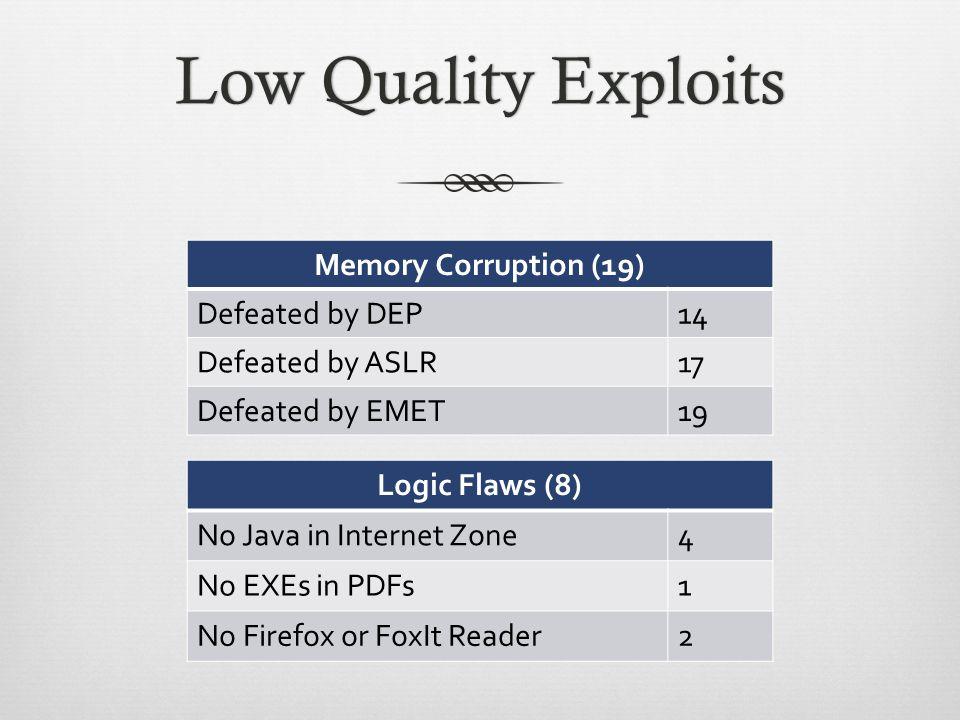 Developed ElsewhereDeveloped Elsewhere DEP Bypasses (5) Developed by APT3 Developed by Whitehats2 Developed by Malware Authors0 Logic Flaws (8) Discovered by APT0 Discovered by Whitehats8 Discovered by Malware Authors0