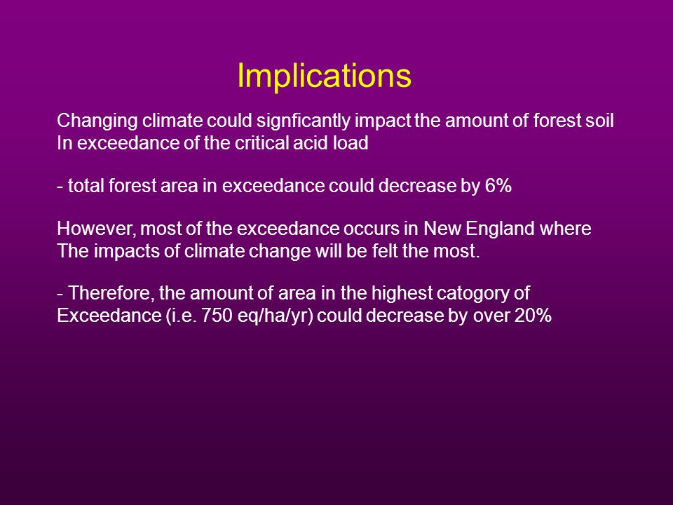 Implications Changing climate could signficantly impact the amount of forest soil In exceedance of the critical acid load - total forest area in exceedance could decrease by 6% However, most of the exceedance occurs in New England where The impacts of climate change will be felt the most.