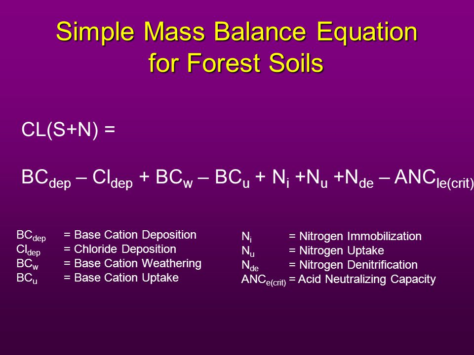 Simple Mass Balance Equation for Forest Soils CL(S+N) = BC dep – Cl dep + BC w – BC u + N i +N u +N de – ANC le(crit)‏ BC dep = Base Cation Deposition Cl dep = Chloride Deposition BC w = Base Cation Weathering BC u = Base Cation Uptake N i = Nitrogen Immobilization N u = Nitrogen Uptake N de = Nitrogen Denitrification ANC e(crit) = Acid Neutralizing Capacity
