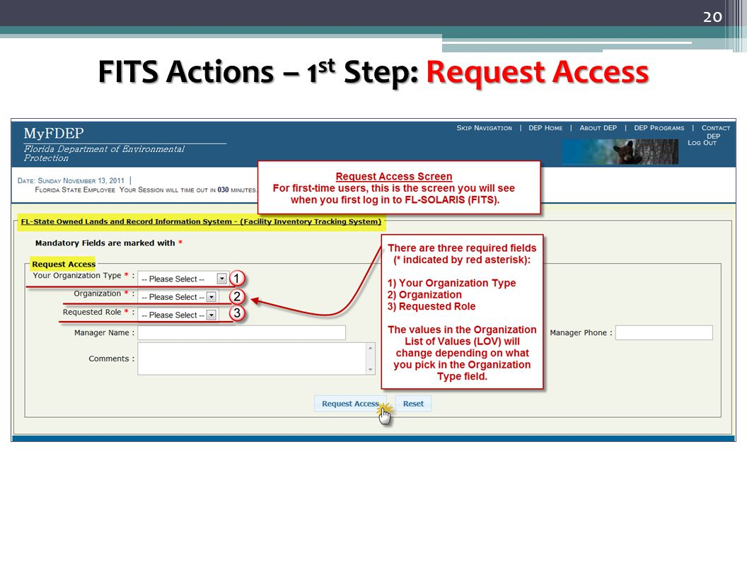 20 FITS Actions – 1 st Step: Request Access
