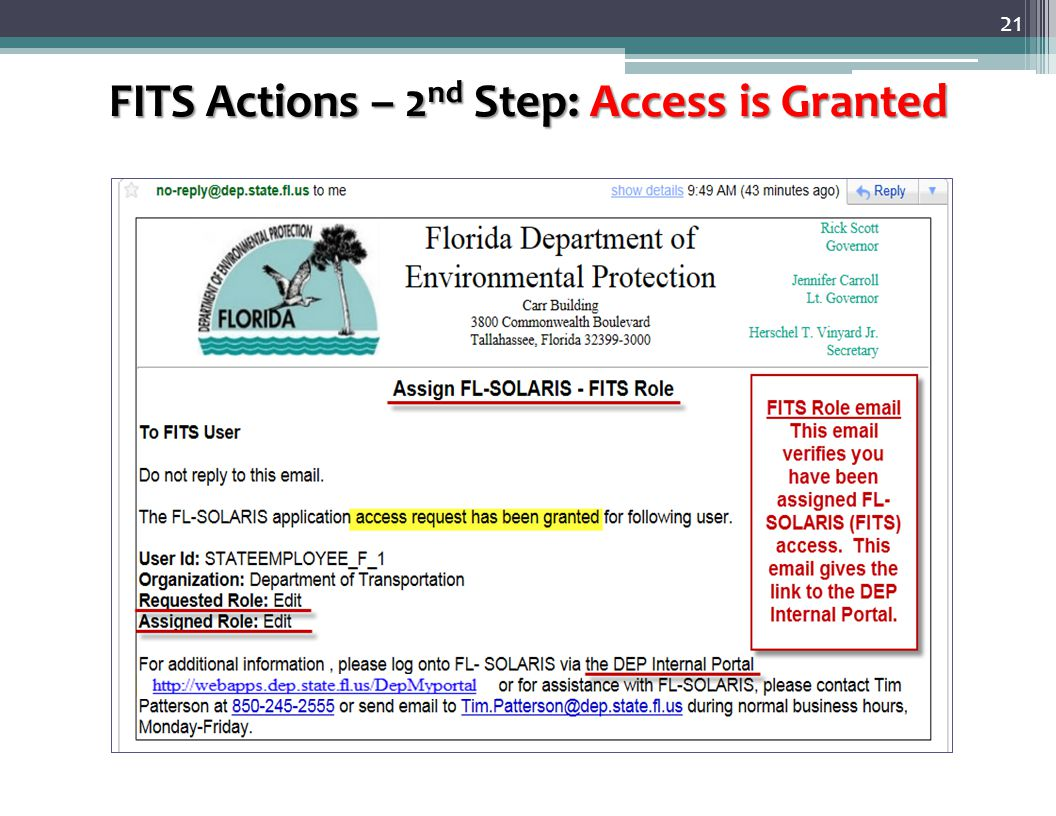 21 FITS Actions – 2 nd Step: Access is Granted