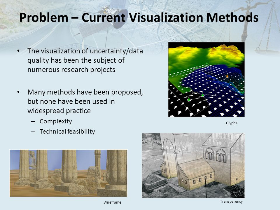 Problem – Current Visualization Methods The visualization of uncertainty/data quality has been the subject of numerous research projects Many methods have been proposed, but none have been used in widespread practice – Complexity – Technical feasibility Wireframe Transparency Glyphs