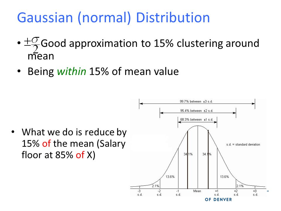 Good approximation to 15% clustering around mean Being within 15% of mean value What we do is reduce by 15% of the mean (Salary floor at 85% of X)