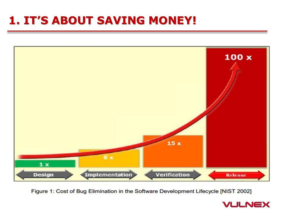 1. IT'S ABOUT SAVING MONEY!
