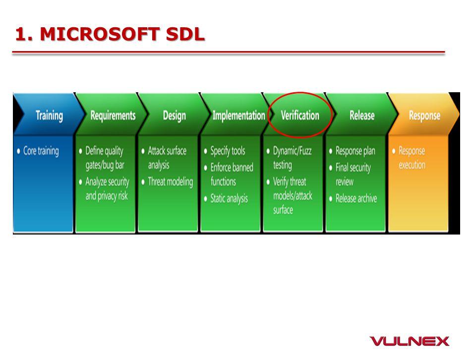 1. MICROSOFT SDL