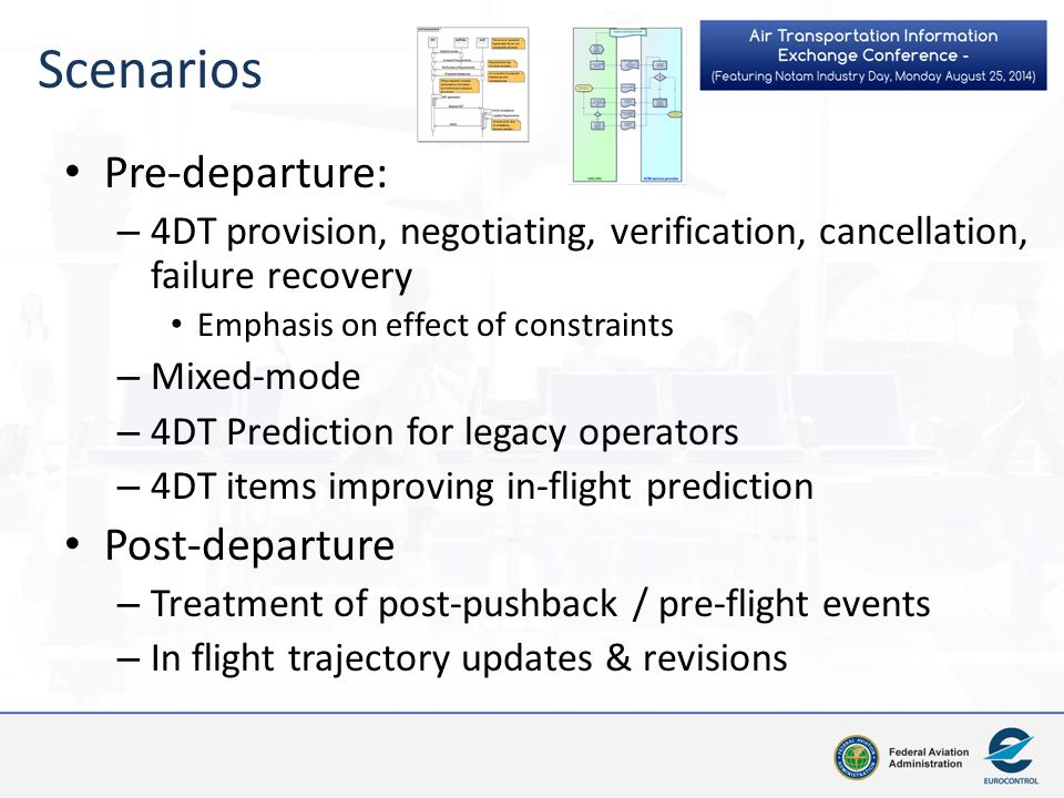 Pre-departure: – 4DT provision, negotiating, verification, cancellation, failure recovery Emphasis on effect of constraints – Mixed-mode – 4DT Predict