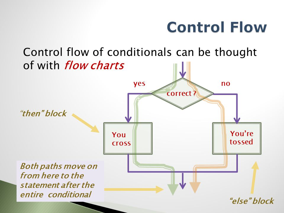 Control flow of conditionals can be thought of with flow charts correct .