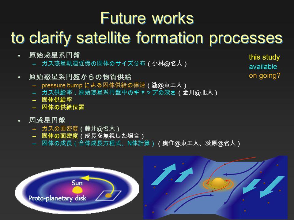 Future works to clarify satellite formation processes 18 原始惑星系円盤 – ガス惑星軌道近傍の固体のサイズ分布(小林@名大) 原始惑星系円盤からの物質供給 –pressure bump による固体供給の律速(瀧@東工大) – ガス供給率:原始