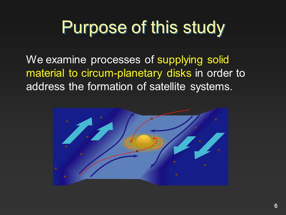 6 Purpose of this study We examine processes of supplying solid material to circum-planetary disks in order to address the formation of satellite systems.